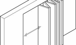 Falttür einbauen